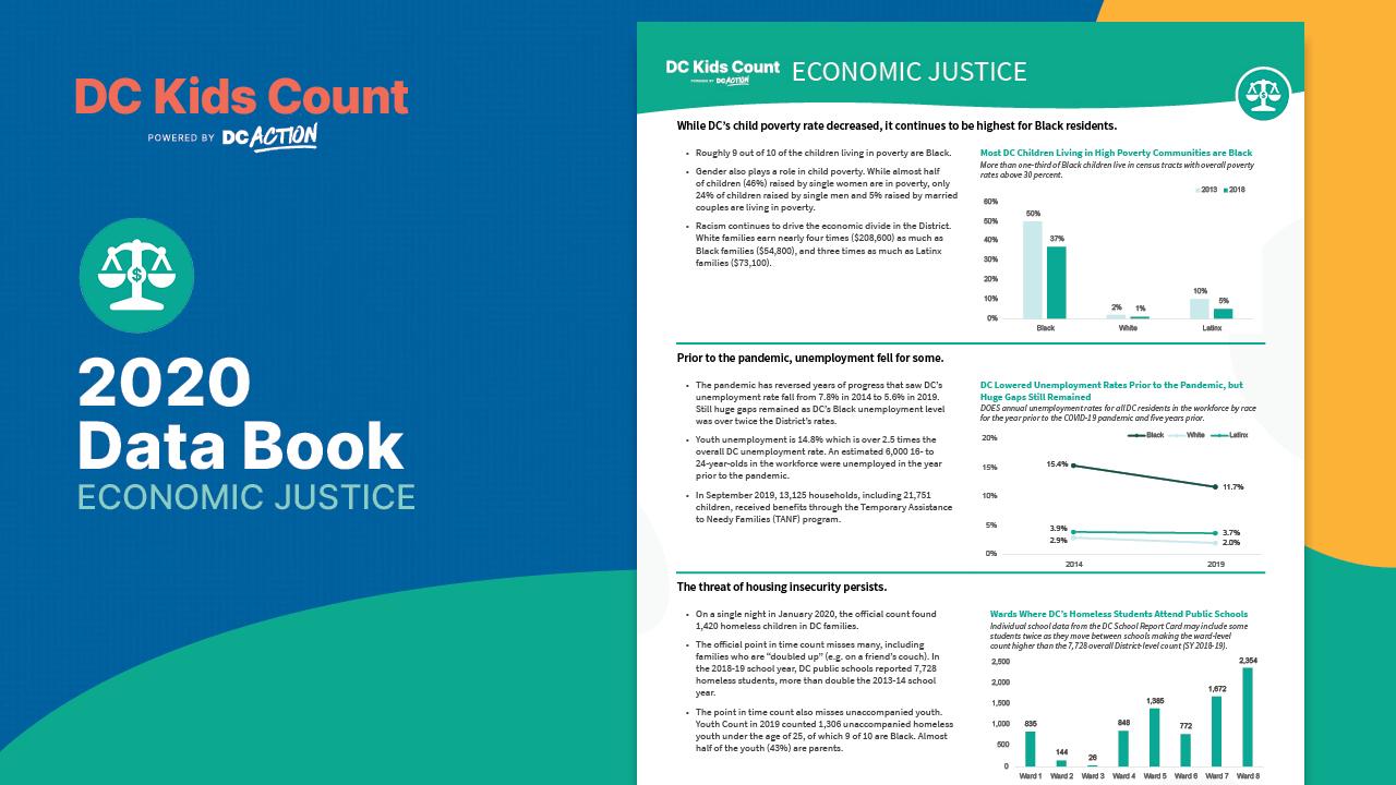 dc-kids-count-2020-data-book-economic-justice-graphic
